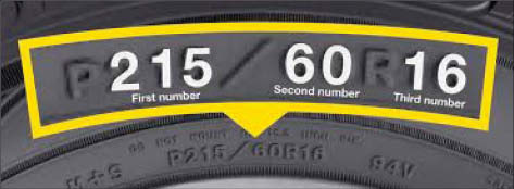 اطلاعات روی لاستیک خودرو