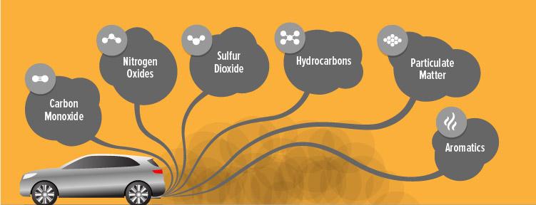 باد نیتروژن برای خودرو