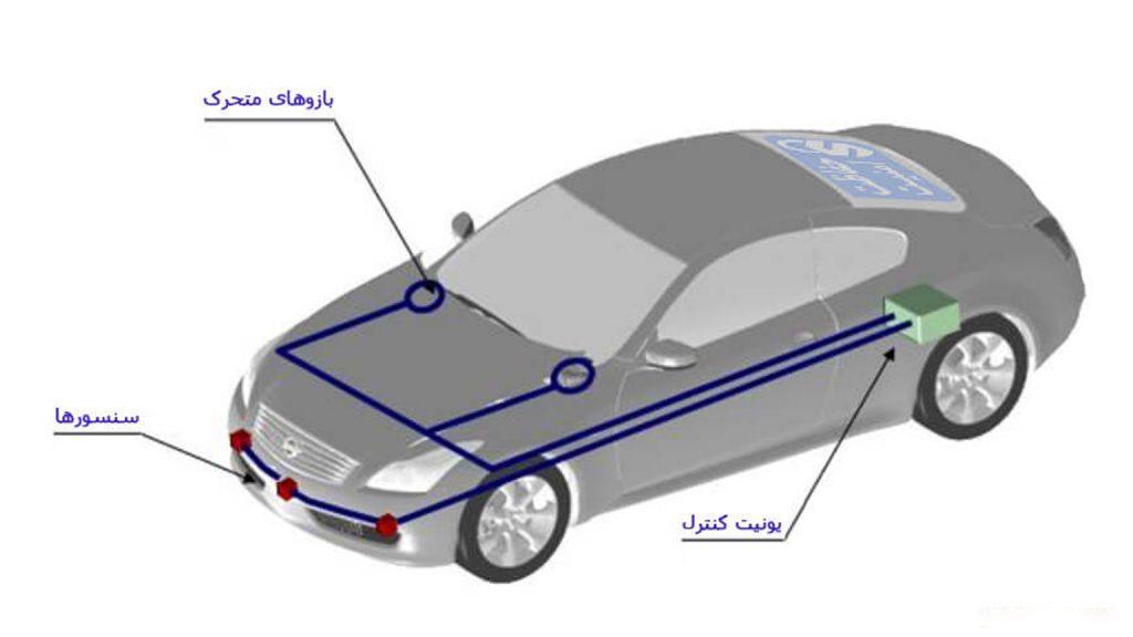 سیستم-درب-موتور1